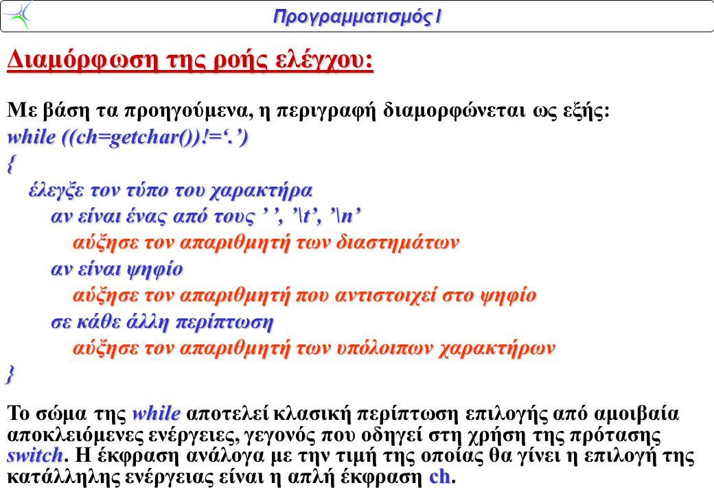 Προγραμματισμός Ι Α) εάν είναι ένας από τους ' ', '\t', '\n' αύξησε τον απαριθμητή n_white αύξησε τον απαριθμητή n_white ή εκφρασμένη στη C case ' ': case '\t': case '\n': n_white++; n_white++; break; break; Β) εάν ο χαρακτήρας είναι ψηφίο αύξησε τον απαριθμητή που αντιστοιχεί στο ψηφίο αύξησε τον απαριθμητή που αντιστοιχεί στο ψηφίο μία πρώτη μορφή του κώδικα είναι η παρακάτω case '0': n_digit++; break; n_digit++; break;..........