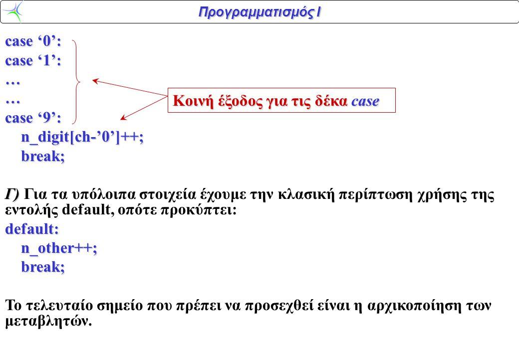 Προγραμματισμός Ι case '0': case '1': …… case '9': n_digit[ch-'0']++; n_digit[ch-'0']++; break; break; Γ) Γ) Για τα υπόλοιπα στοιχεία έχουμε την κλασική περίπτωση χρήσης της εντολής default, οπότε προκύπτει:default: n_other++; n_other++; break; break; Το τελευταίο σημείο που πρέπει να προσεχθεί είναι η αρχικοποίηση των μεταβλητών.