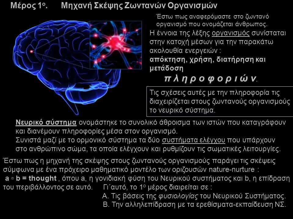 Μέρος 1 ο. Μηχανή Σκέψης Ζωντανών Οργανισμών Έστω πως αναφερόμαστε στο ζωντανό οργανισμό που ονομάζεται άνθρωπος. Η έννοια της λέξης οργανισμός συνίστ