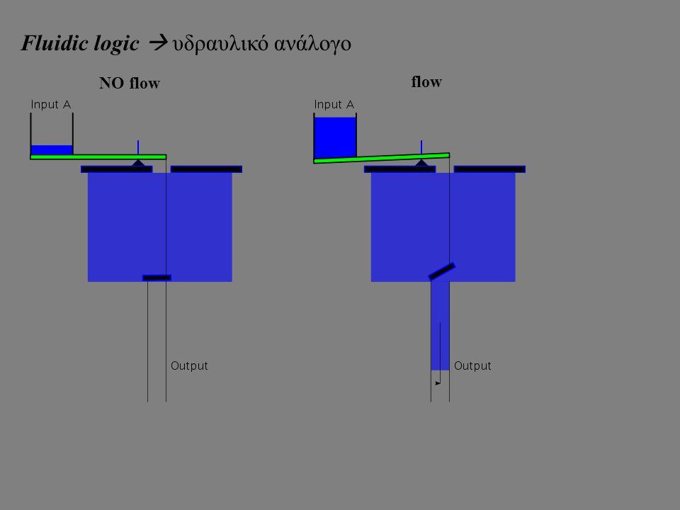 Fluidic logic  υδραυλικό ανάλογο NO flow flow