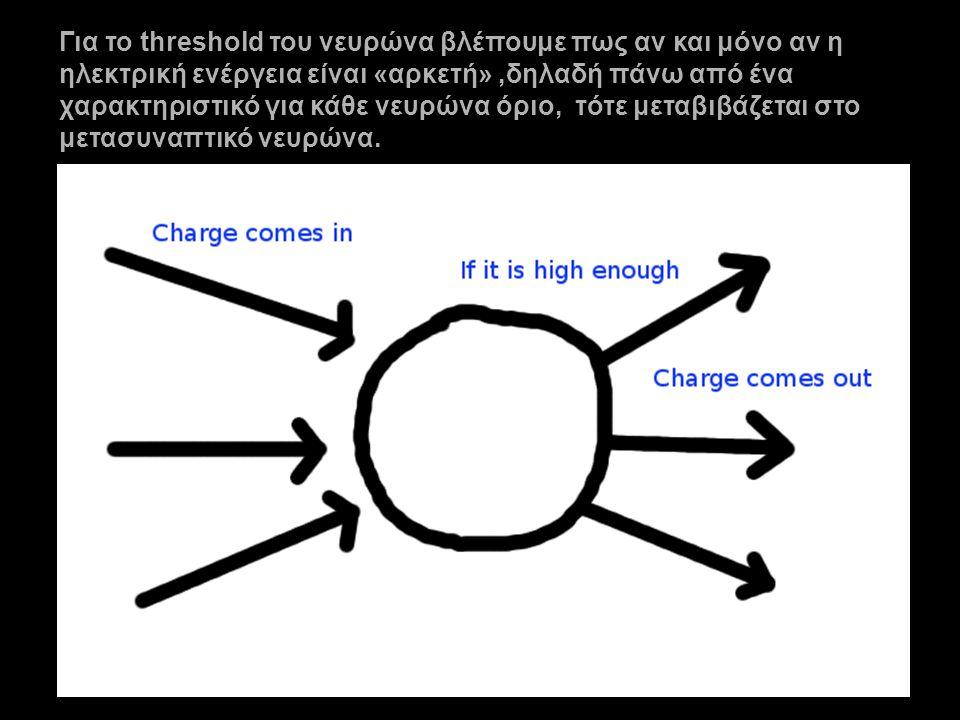 Για το threshold του νευρώνα βλέπουμε πως αν και μόνο αν η ηλεκτρική ενέργεια είναι «αρκετή»,δηλαδή πάνω από ένα χαρακτηριστικό για κάθε νευρώνα όριο,