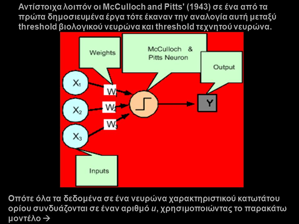 Αντίστοιχα λοιπόν οι McCulloch and Pitts (1943) σε ένα από τα πρώτα δημοσιευμένα έργα τότε έκαναν την αναλογία αυτή μεταξύ threshold βιολογικού νευρώνα και threshold τεχνητού νευρώνα.