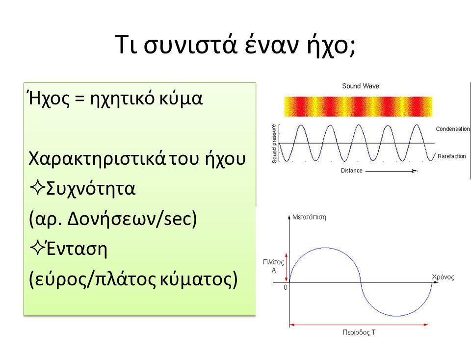 Τι συνιστά έναν ήχο; Ήχος = ηχητικό κύμα Χαρακτηριστικά του ήχου  Συχνότητα (αρ. Δονήσεων/sec)  Ένταση (εύρος/πλάτος κύματος) Ήχος = ηχητικό κύμα Χα