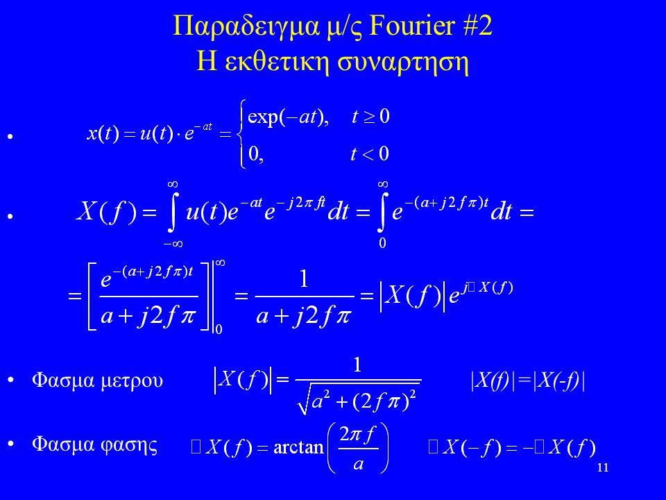 11 Παραδειγμα μ/ς Fourier #2 Η εκθετικη συναρτηση Φασμα μετρου |Χ(f)|=|X(-f)| Φασμα φασης