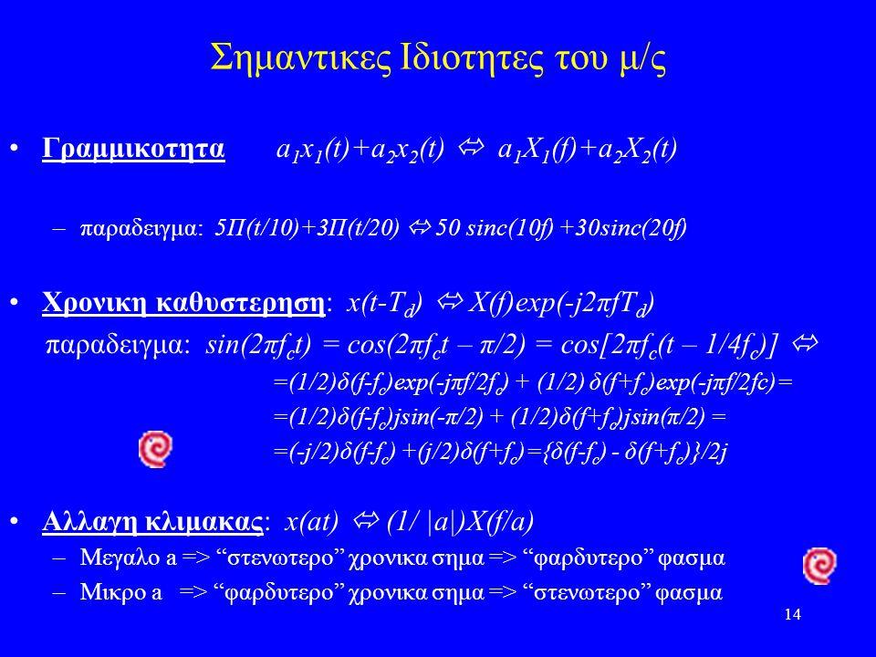 14 Σημαντικες Ιδιοτητες του μ/ς Γραμμικοτητα a 1 x 1 (t)+a 2 x 2 (t)  a 1 X 1 (f)+a 2 X 2 (t) –παραδειγμα: 5Π(t/10)+3Π(t/20)  50 sinc(10f) +30sinc(20f) Χρονικη καθυστερηση: x(t-T d )  X(f)exp(-j2πfT d ) παραδειγμα: sin(2πf c t) = cos(2πf c t – π/2) = cos[2πf c (t – 1/4f c )]  =(1/2)δ(f-f c )exp(-jπf/2f c ) + (1/2) δ(f+f c )exp(-jπf/2fc)= =(1/2)δ(f-f c )jsin(-π/2) + (1/2)δ(f+f c )jsin(π/2) = =(-j/2)δ(f-f c ) +(j/2)δ(f+f c )={δ(f-f c ) - δ(f+f c )}/2j Aλλαγη κλιμακας: x(at)  (1/ |a|)X(f/a) –Μεγαλο a => στενωτερο χρονικα σημα => φαρδυτερο φασμα –Mικρο a => φαρδυτερο χρονικα σημα => στενωτερο φασμα