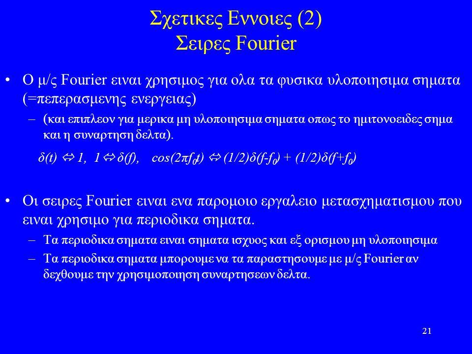 21 Σχετικες Εννοιες (2) Σειρες Fourier O μ/ς Fourier ειναι χρησιμος για ολα τα φυσικα υλοποιησιμα σηματα (=πεπερασμενης ενεργειας) –(και επιπλεον για μερικα μη υλοποιησιμα σηματα οπως το ημιτονοειδες σημα και η συναρτηση δελτα).
