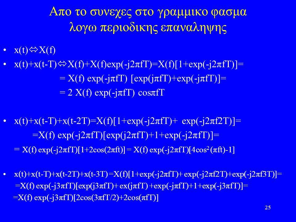 25 Απο το συνεχες στο γραμμικο φασμα λογω περιοδικης επαναληψης x(t)  X(f) x(t)+x(t-T)  X(f)+X(f)exp(-j2πfT)=X(f)[1+exp(-j2πfT)]= = X(f) exp(-jπfT) [exp(jπfT)+exp(-jπfT)]= = 2 X(f) exp(-jπfT) cosπfT x(t)+x(t-T)+x(t-2T)=X(f)[1+exp(-j2πfT)+ exp(-j2πf2T)]= =X(f) exp(-j2πfT)[exp(j2πfT)+1+exp(-j2πfT)]= = X(f) exp(-j2πfT)[1+2cos(2πft)] = X(f) exp(-j2πfT)[4cos 2 (πft)-1] x(t)+x(t-T)+x(t-2T)+x(t-3T) =X(f)[1+exp(-j2πfT)+ exp(-j2πf2T)+exp(-j2πf3T)]= =X(f) exp(-j3πfT)[exp(j3πfT)+ ex(jπfT) +exp(-jπfT)+1+exp(-j3πfT)]= =X(f) exp(-j3πfT)[2cos(3πfT/2)+2cos(πfT)]