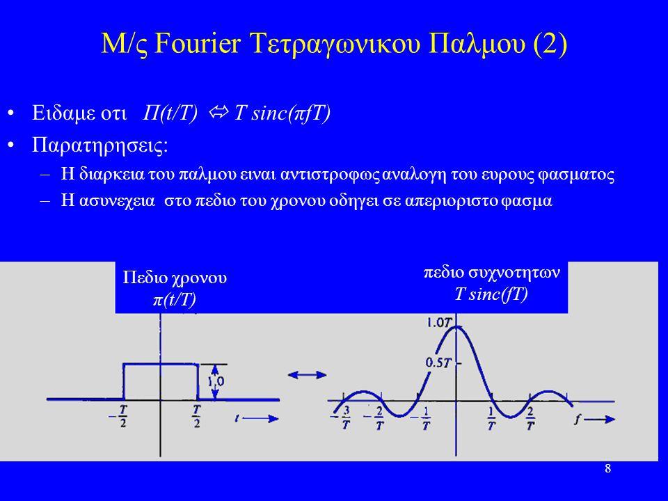8 Μ/ς Fourier Τετραγωνικου Παλμου (2) Eιδαμε οτι Π(t/T)  Τ sinc(πfT) Παρατηρησεις: –Η διαρκεια του παλμου ειναι αντιστροφως αναλογη του ευρους φασματος –Η ασυνεχεια στο πεδιο του χρονου οδηγει σε απεριοριστο φασμα Πεδιο χρονου π(t/T) πεδιο συχνοτητων Τ sinc(fT)