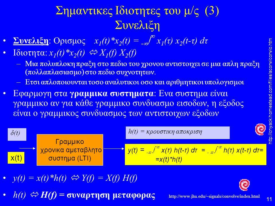 11 Σημαντικες Ιδιοτητες του μ/ς (3) Συνελιξη Συνελιξη: Ορισμος x 1 (t)*x 2 (t) = -    x 1 (τ) x 2 (t-τ) dτ Ιδιοτητα: x 1 (t)*x 2 (t)  X 1 (f) X 2