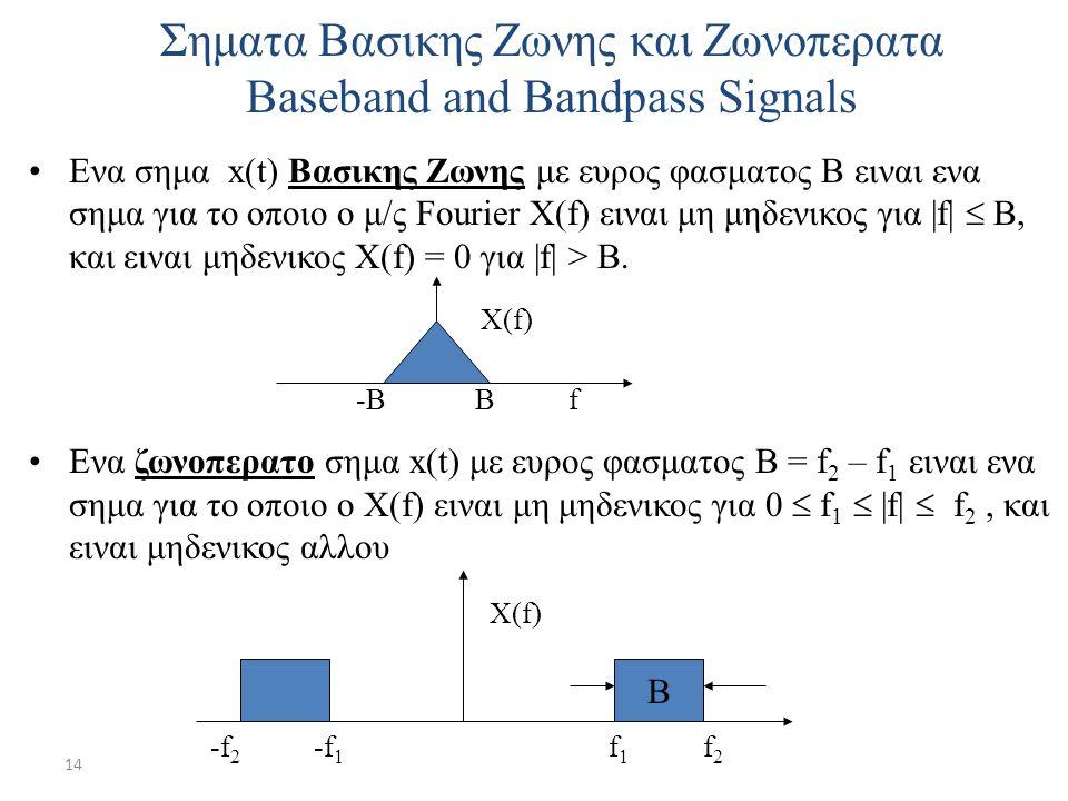 14 Σηματα Βασικης Ζωνης και Ζωνοπερατα Baseband and Bandpass Signals Ενα σημα x(t) Βασικης Ζωνης με ευρος φασματος Β ειναι ενα σημα για το οποιο ο μ/ς