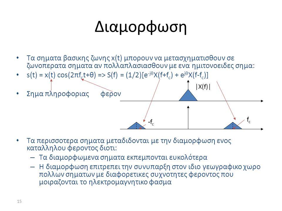 15 Διαμορφωση Τα σηματα βασικης ζωνης x(t) μπορουν να μετασχηματισθουν σε ζωνοπερατα σηματα αν πολλαπλασιασθουν με ενα ημιτονοειδες σημα: s(t) = x(t)