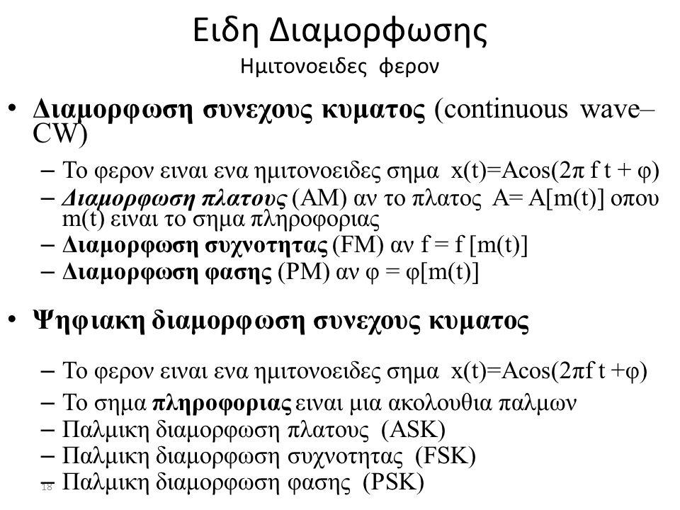18 Ειδη Διαμορφωσης Ημιτονοειδες φερον Διαμορφωση συνεχους κυματος (continuous wave– CW) – Το φερον ειναι ενα ημιτονοειδες σημα x(t)=Acos(2π f t + φ)