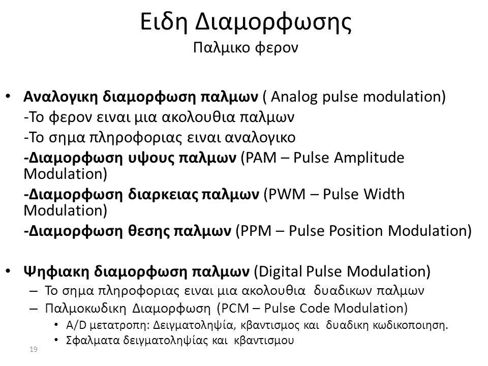 19 Ειδη Διαμορφωσης Παλμικο φερον Αναλογικη διαμορφωση παλμων ( Analog pulse modulation) -Το φερον ειναι μια ακολουθια παλμων -Το σημα πληροφοριας ειν