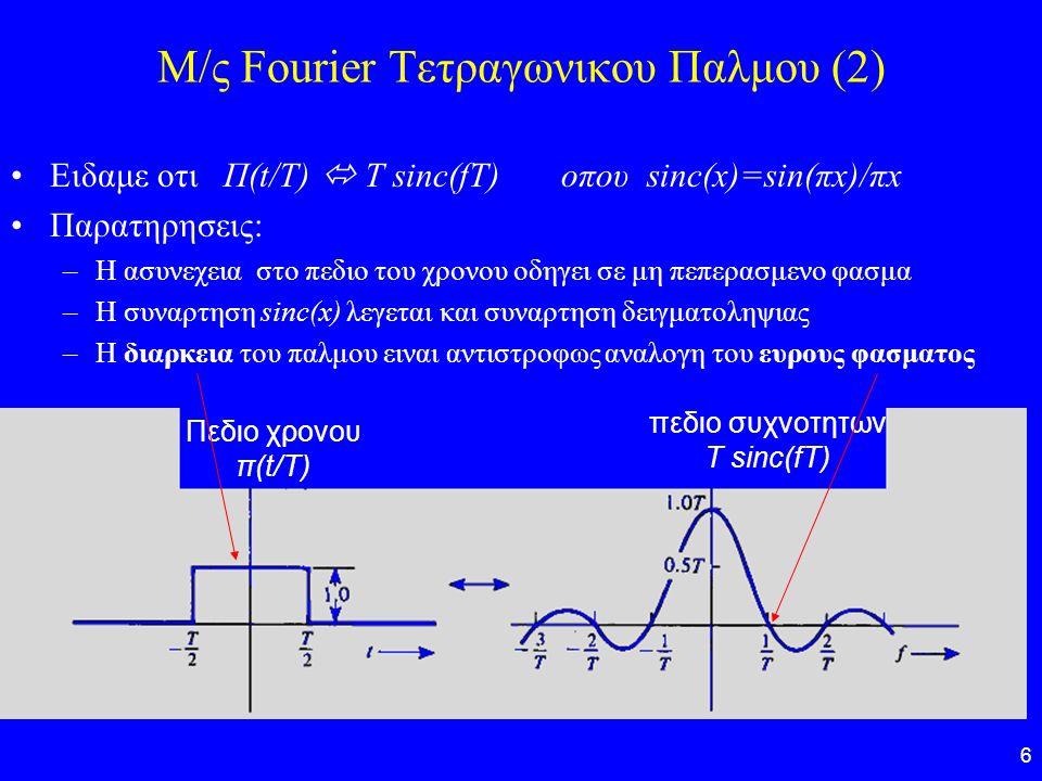 6 Μ/ς Fourier Τετραγωνικου Παλμου (2) Eιδαμε οτι Π(t/T)  Τ sinc(fT) οπου sinc(x)=sin(πx)/πx Παρατηρησεις: –Η ασυνεχεια στο πεδιο του χρονου οδηγει σε