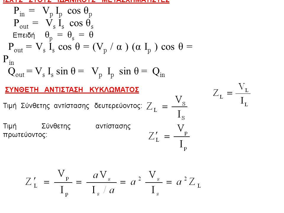 ΙΣΧΥΣ ΣΤΟΥΣ ΙΔΑΝΙΚΟΥΣ ΜΕΤΑΣΧΗΜΑΤΙΣΤΕΣ P in = V p I p cos θ p P out = V s I s cos θ s Επειδή θ p = θ s = θ P out = V s I s cos θ = (V p / α ) (α I p )