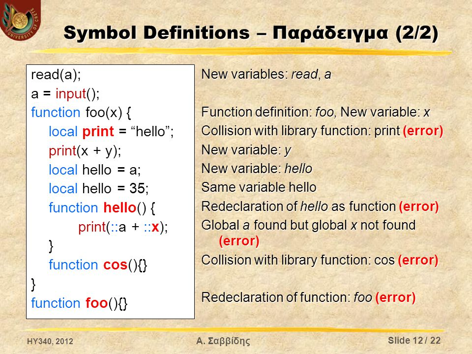 Symbol Definitions – Παράδειγμα (2/2) read(a); a = input(); function foo(x) { local print = hello ; print(x + y); local hello = a; local hello = 35; function hello() { print(::a + ::x); } function cos(){} } function foo(){} New variables: read, a Function definition: foo, New variable: x Collision with library function: print (error) New variable: y New variable: hello Same variable hello Redeclaration of hello as function (error) Global a found but global x not found (error) Collision with library function: cos (error) Redeclaration of function: foo (error) HY340, 2012 Α.