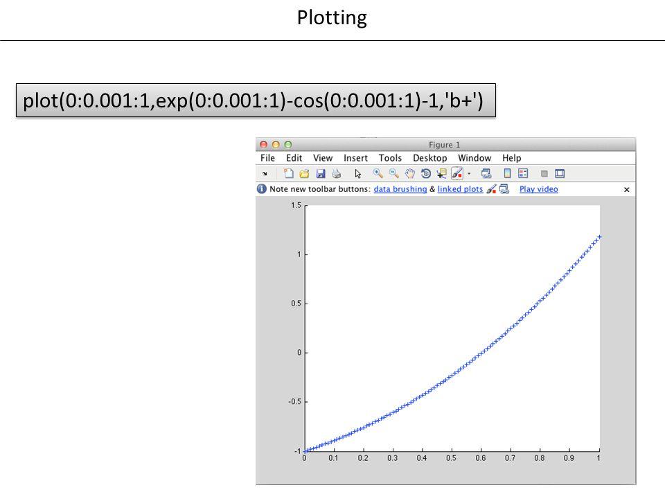 Plotting plot(0:0.001:1,exp(0:0.001:1)-cos(0:0.001:1)-1,'b+')