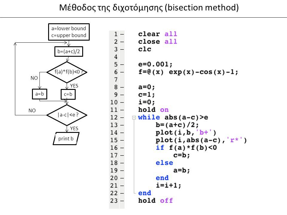 Μέθοδος της διχοτόμησης (bisection method) a=lower bound c=upper bound b=(a+c)/2 f(a)*f(b)<0 ? c=b a=b |a-c|<e ? print b YES NO YES
