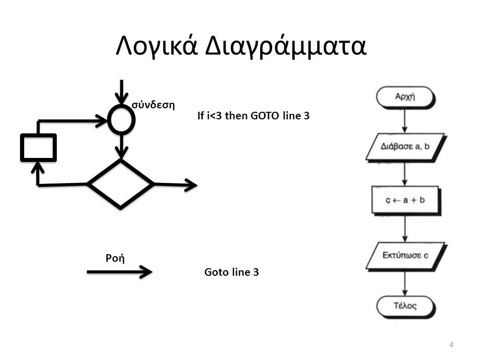 Λογικά Διαγράμματα 4 σύνδεση If i<3 then GOTO line 3 Goto line 3 Ροή