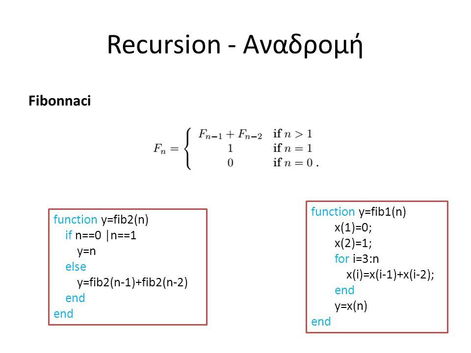 Recursion - Αναδρομή Fibonnaci function y=fib1(n) x(1)=0; x(2)=1; for i=3:n x(i)=x(i-1)+x(i-2); end y=x(n) end function y=fib2(n) if n==0 |n==1 y=n el