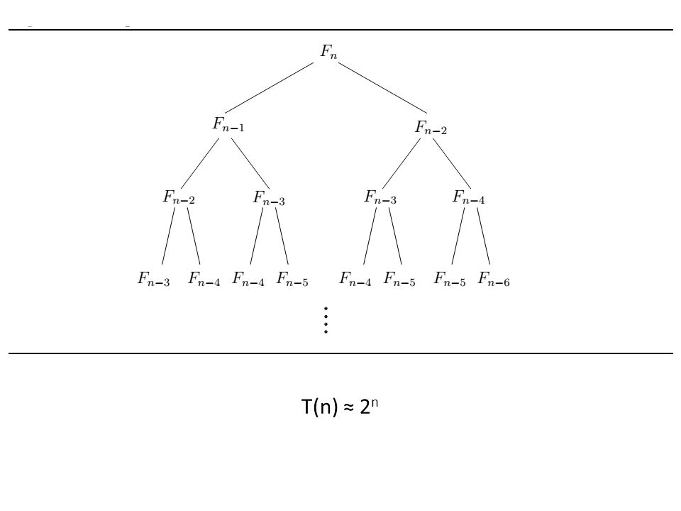 T(n) ≈ 2 n