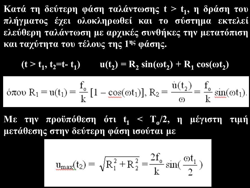(t > t 1, t 2 =t- t 1 ) u(t 2 ) = R 2 sin(ωt 2 ) + R 1 cos(ωt 2 ) Με την προϋπόθεση ότι t 1 < T ο /2, η μέγιστη τιμή μετάθεσης στην δεύτερη φάση ισούται με Κατά τη δεύτερη φάση ταλάντωσης t > t 1, η δράση του πλήγματος έχει ολοκληρωθεί και το σύστημα εκτελεί ελεύθερη ταλάντωση με αρχικές συνθήκες την μετατόπιση και ταχύτητα του τέλους της 1 ης φάσης.