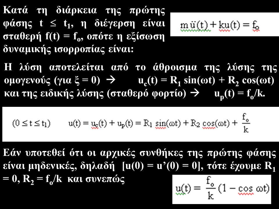 Κατά τη διάρκεια της πρώτης φάσης t  t 1, η διέγερση είναι σταθερή f(t) = f o, οπότε η εξίσωση δυναμικής ισορροπίας είναι: Η λύση αποτελείται από το άθροισμα της λύσης της ομογενούς (για ξ = 0)  u c (t) = R 1 sin(ωt) + R 2 cos(ωt) και της ειδικής λύσης (σταθερό φορτίο)  u p (t) = f o /k.