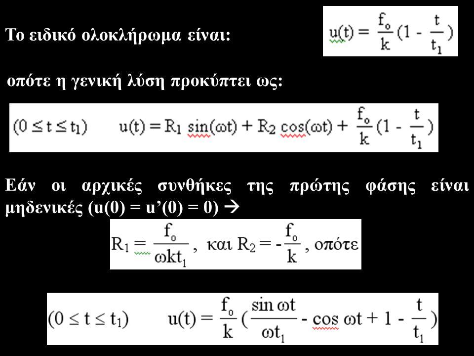 Θέτοντας t 2 = t - t 1, η λύση της 2 ης φάσης (για t > t 1 ) είναι Κατά τη 2 η φάση ταλάντωσης t > t 1, το σύστημα εκτελεί ελεύθερη ταλάντωση με αρχικές συνθήκες την μετατόπιση και ταχύτητα του τέλους της πρώτης φάσης.
