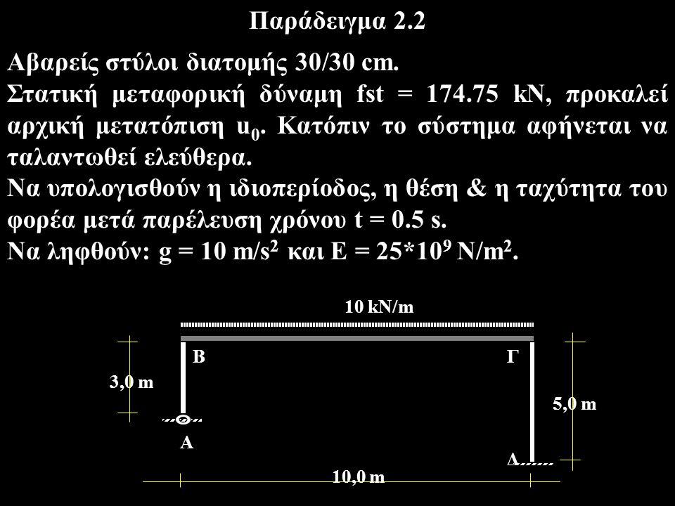 Παράδειγμα 2.2 Αβαρείς στύλοι διατομής 30/30 cm. Στατική μεταφορική δύναμη fst = 174.75 kN, προκαλεί αρχική μετατόπιση u 0. Κατόπιν το σύστημα αφήνετα