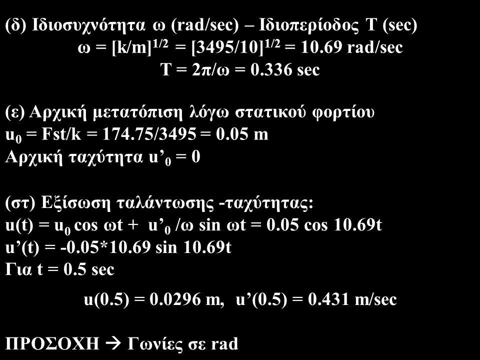 (στ) Εξίσωση ταλάντωσης -ταχύτητας: u(t) = u 0 cos ωt + u' 0 /ω sin ωt = 0.05 cos 10.69t u'(t) = -0.05*10.69 sin 10.69t Για t = 0.5 sec u(0.5) = 0.029