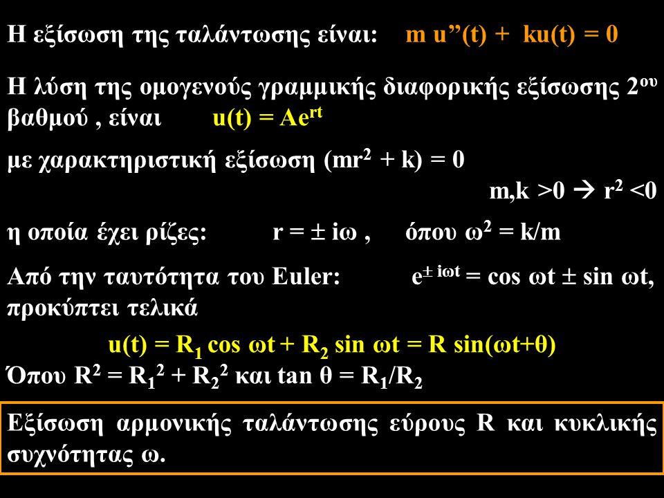 Η εξίσωση της ταλάντωσης είναι:m u''(t) + ku(t) = 0 Η λύση της ομογενούς γραμμικής διαφορικής εξίσωσης 2 ου βαθμού, είναι u(t) = Ae rt με χαρακτηριστι