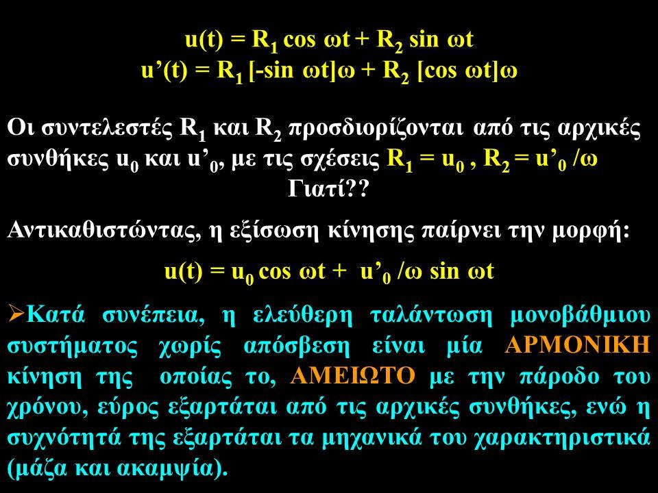 Oι συντελεστές R 1 και R 2 προσδιορίζονται από τις αρχικές συνθήκες u 0 και u' 0, με τις σχέσεις R 1 = u 0, R 2 = u' 0 /ω Γιατί?? Αντικαθιστώντας, η ε