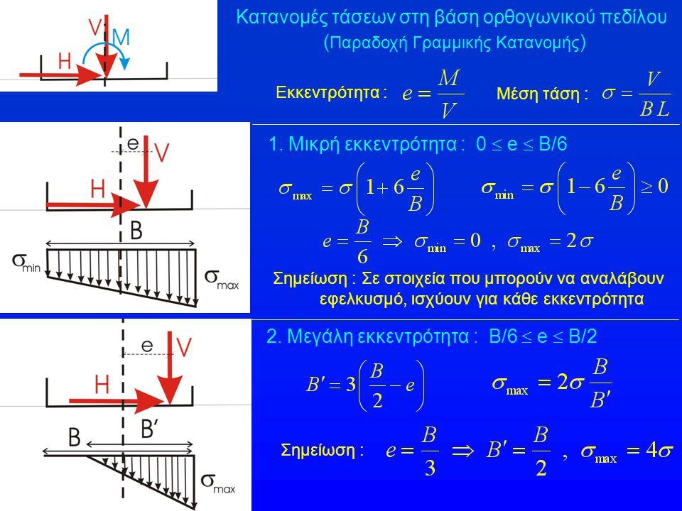 Κατανομές τάσεων στη βάση ορθογωνικού πεδίλου ( Παραδοχή Γραμμικής Κατανομής ) 1.