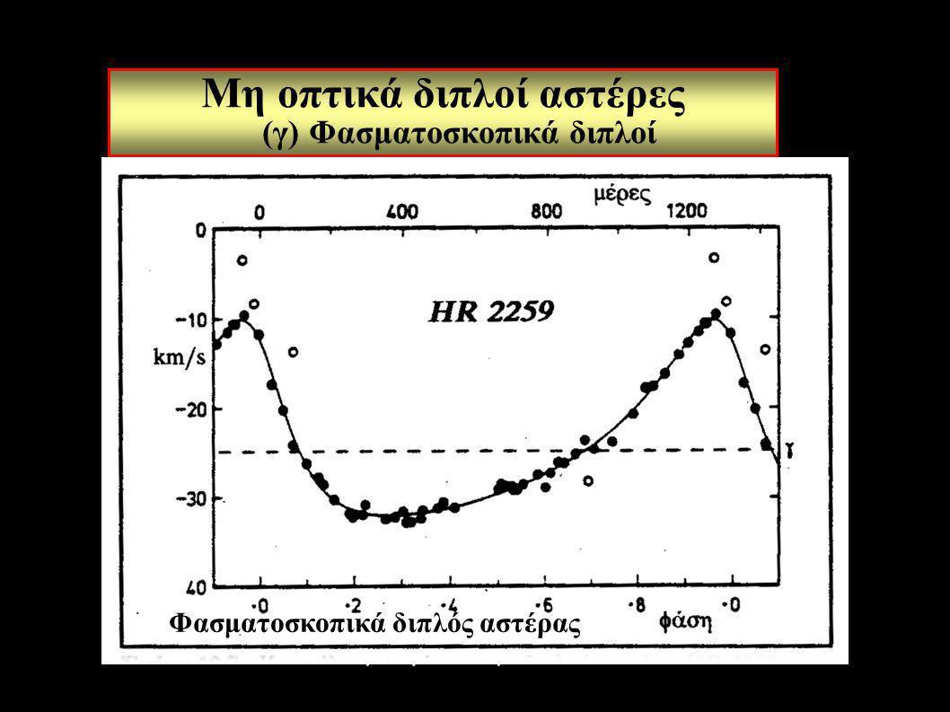 Φάσμα υδρογόνου Φάσμα Αστέρα Τι συμπεραίνουμε; Φάσμα Αστέρα Φασματοσκοπικά διπλός αστέρας Μη οπτικά διπλοί αστέρες (γ) Φασματοσκοπικά διπλοί