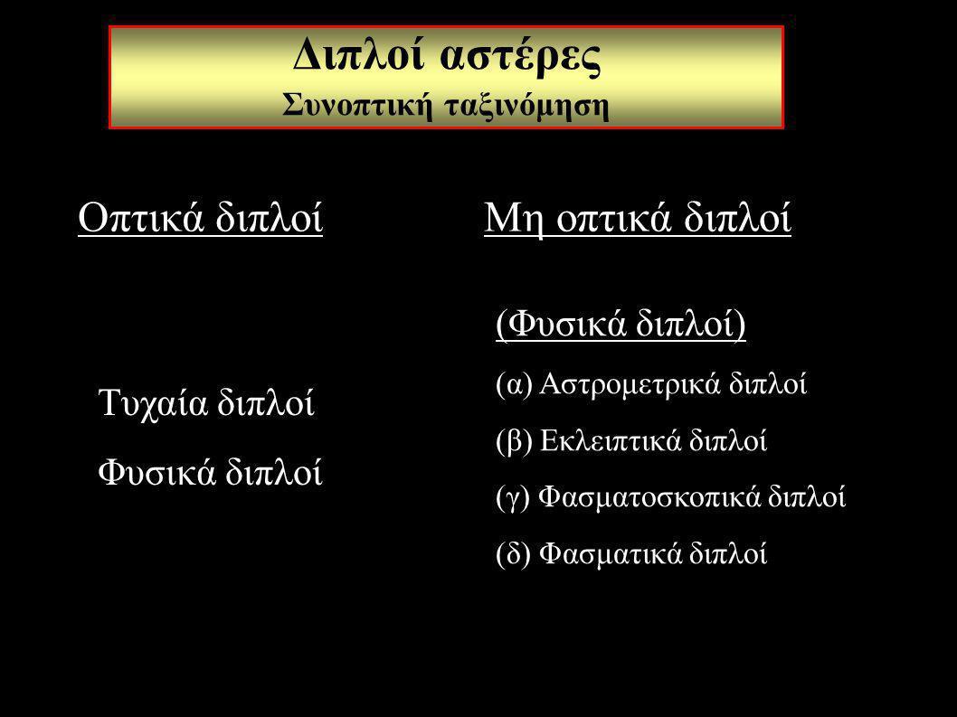 Τυχαία διπλοί Φυσικά διπλοί (Φυσικά διπλοί) (α) Αστρομετρικά διπλοί (β) Εκλειπτικά διπλοί (γ) Φασματοσκοπικά διπλοί (δ) Φασματικά διπλοί Διπλοί αστέρε