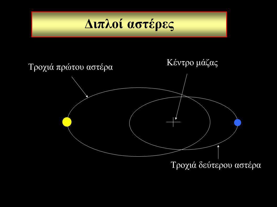 Τροχιά πρώτου αστέρα Τροχιά δεύτερου αστέρα Κέντρο μάζας Διπλοί αστέρες