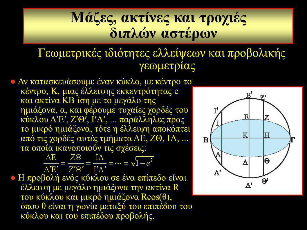 Μάζες, ακτίνες και τροχιές διπλών αστέρων ● Αν κατασκευάσουμε έναν κύκλο, με κέντρο το κέντρο, Κ, μιας έλλειψης εκκεντρότητας e και ακτίνα ΚΒ ίση με τ