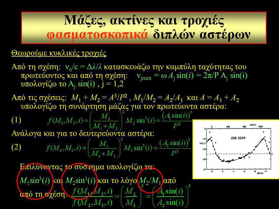 Μάζες, ακτίνες και τροχιές φασματοσκοπικά διπλών αστέρων Θεωρούμε κυκλικές τροχιές Από τη σχέση: ν α /c = Δλ/λ κατασκευάζω την καμπύλη ταχύτητας του π
