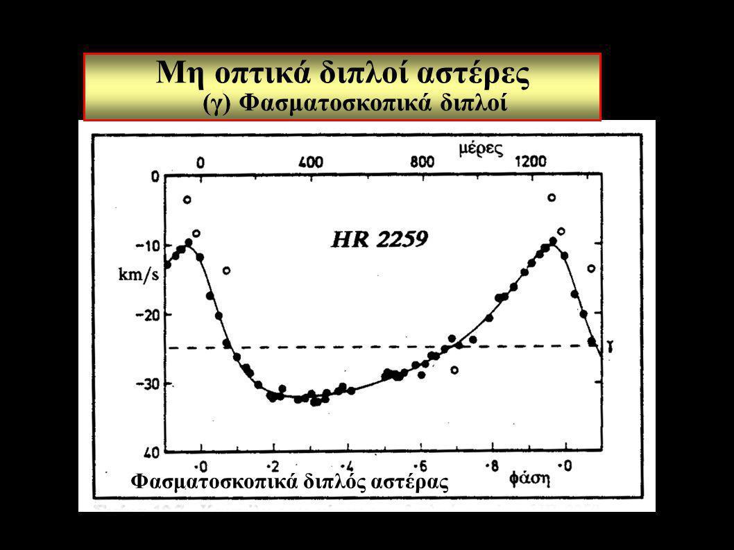Φάσμα υδρογόνου Φάσμα Αστέρα Φασματοσκοπικά διπλός αστέρας Μη οπτικά διπλοί αστέρες (γ) Φασματοσκοπικά διπλοί