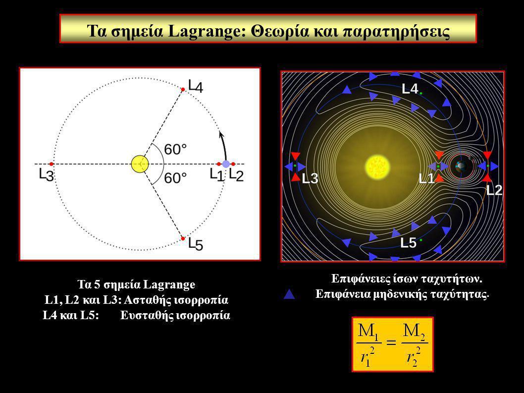 Τα 5 σημεία Lagrange L1, L2 και L3: Ασταθής ισορροπία L4 και L5: Ευσταθής ισορροπία Επιφάνειες ίσων ταχυτήτων. Επιφάνεια μηδενικής ταχύτητας. Τα σημεί