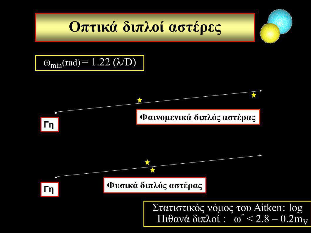 Φαινομενικά διπλός αστέρας Γη Οπτικά διπλοί αστέρες Φυσικά διπλός αστέρας ω min (rad) = 1.22 (λ/D) Στατιστικός νόμος του Aitken: log Πιθανά διπλοί : ω