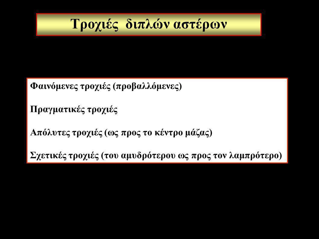 Το σύστημα Μιζάρ - Αλκόρ Alcor Mizar