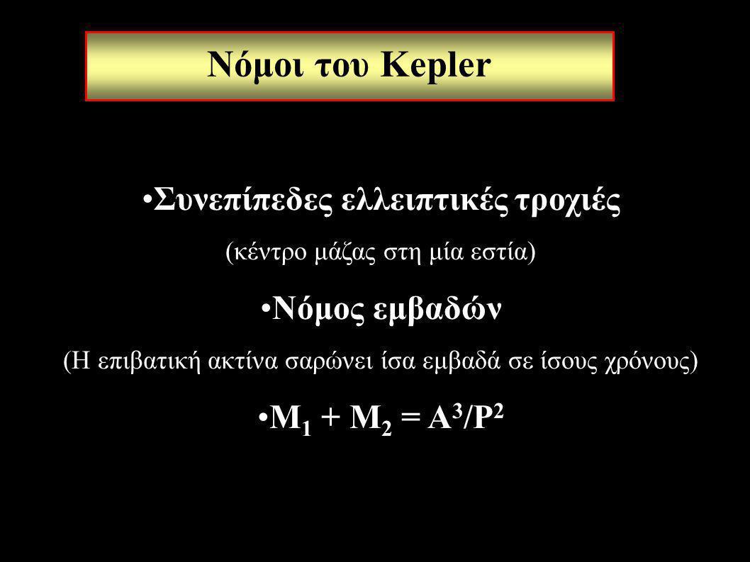 Συνεπίπεδες ελλειπτικές τροχιές (κέντρο μάζας στη μία εστία) Νόμος εμβαδών (Η επιβατική ακτίνα σαρώνει ίσα εμβαδά σε ίσους χρόνους) M 1 + M 2 = A 3 /P