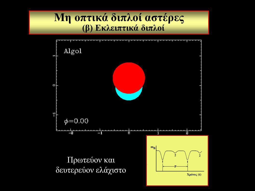 Eclipse begins separation = sum of radii Time difference between these events gives radii of stars Μη οπτικά διπλοί αστέρες Υπολογισμός της ακτίνας ενός Εκλειπτικά διπλού αστέρα Πρώτη επαφή: Απόσταση = άθροισμα των ακτίνων Δεύτερη επαφή: Απόσταση = διαφορά των ακτίνων