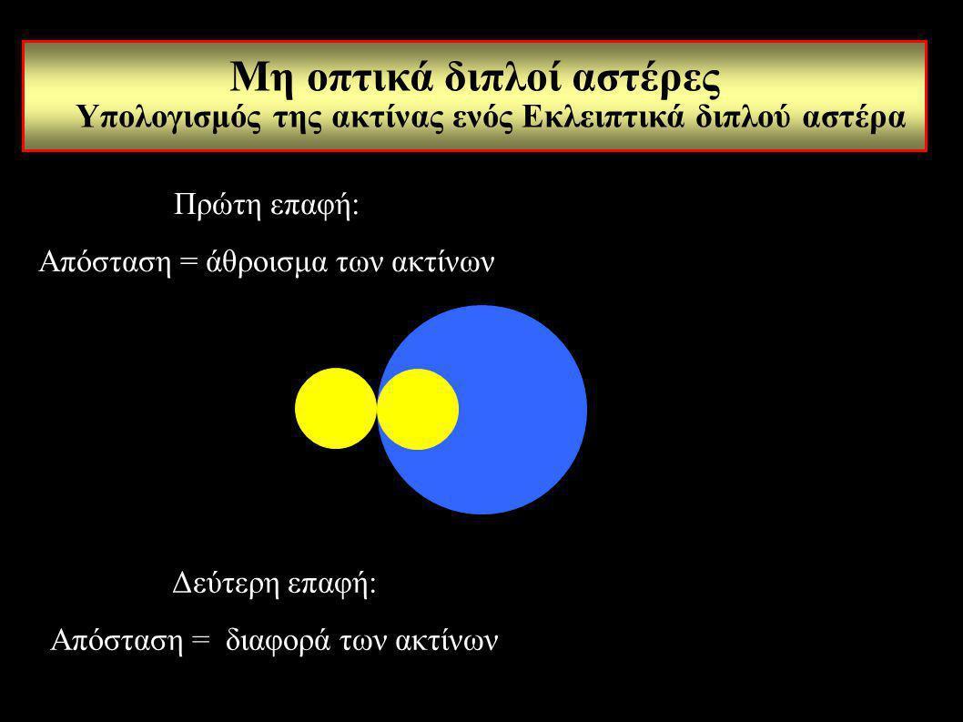 Μάζες, ακτίνες και τροχιές οπτικά διπλών αστέρων ΒΣΚΓ: Προβολή μεγάλου ημιάξονα ΣΚ/ΒΚ = e Π Εφαπτόμενη xBx′ και παράλληλη ΔΚΕ: Προβολή μικρού ημιάξονα Πολλές παράλληλες ΖΗΘ, ώστε: Νέα έλλειψη: Μεγάλος ημιάξονας, α′ = προβολή περιγεγραμμένου κύκλου πραγματικής τροχιάς, R = α π Μικρός ημιάξονας, β′ = R cos(i), → α′/β′ = cos(i) → i Αλλά α π (rad) = Α 1 /d → Α 1 = α π d = α π /π.