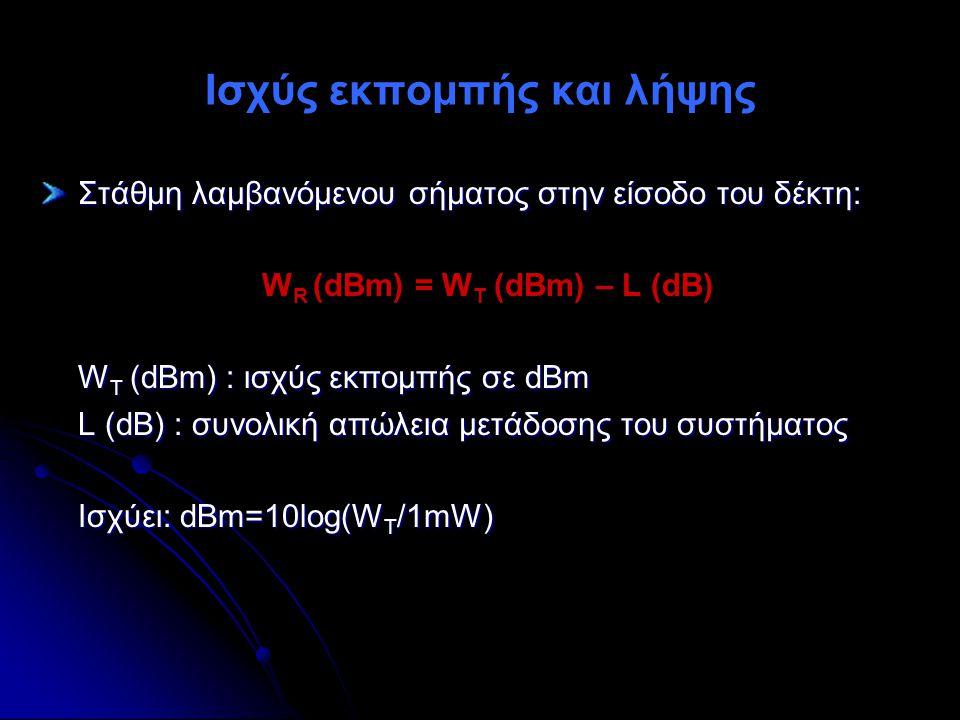 Ισχύς εκπομπής και λήψης Στάθμη λαμβανόμενου σήματος στην είσοδο του δέκτη: W R (dBm) = W T (dBm) – L (dB) W T (dBm) : ισχύς εκπομπής σε dBm L (dB) :