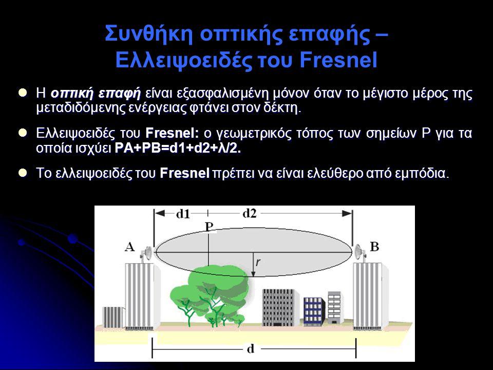 Συνθήκη οπτικής επαφής – Ελλειψοειδές του Fresnel Η οπτική επαφή είναι εξασφαλισμένη μόνον όταν το μέγιστο μέρος της μεταδιδόμενης ενέργειας φτάνει στ