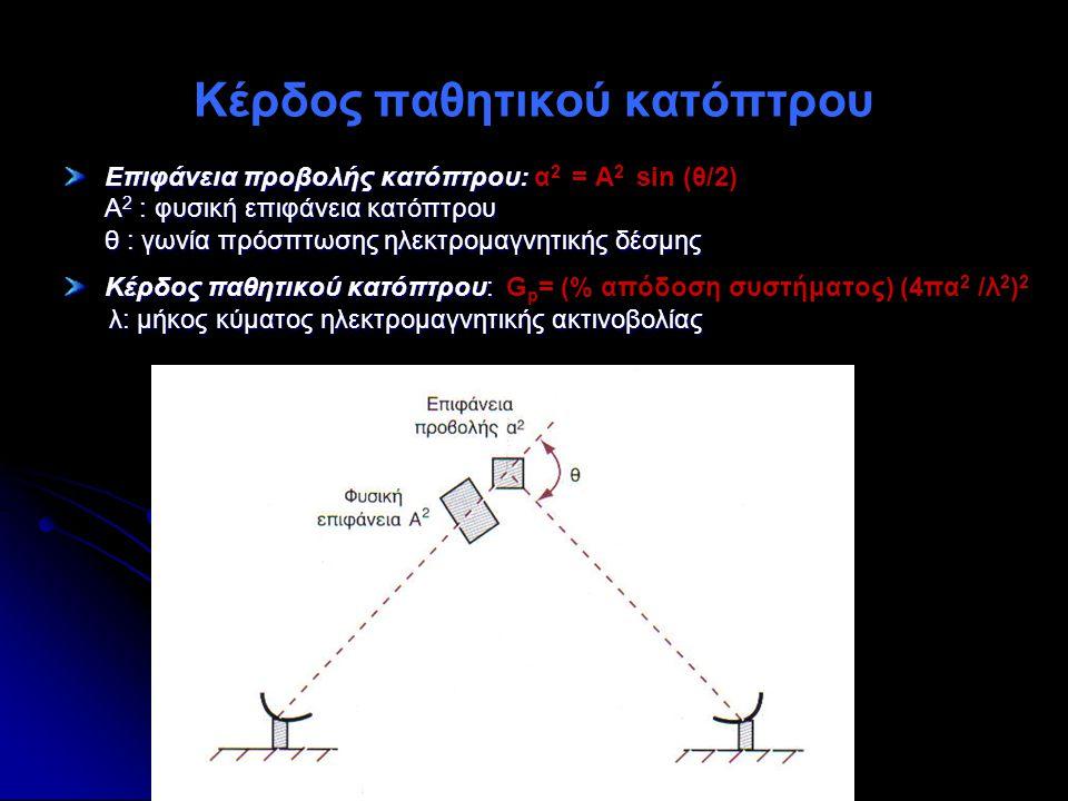 Κέρδος παθητικού κατόπτρου Επιφάνεια προβολής κατόπτρου: Επιφάνεια προβολής κατόπτρου: α 2 = Α 2 sin (θ/2) Α 2 : φυσική επιφάνεια κατόπτρου θ : γωνία