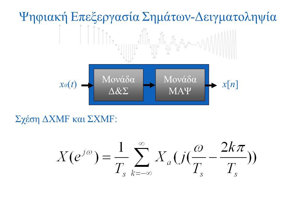 Μονάδα Δ&Σ Μονάδα ΜΑΨ xα(t)xα(t)x[n]x[n] Σχέση ΔΧΜF και ΣΧΜF: Ψηφιακή Επεξεργασία Σημάτων-Δειγματοληψία