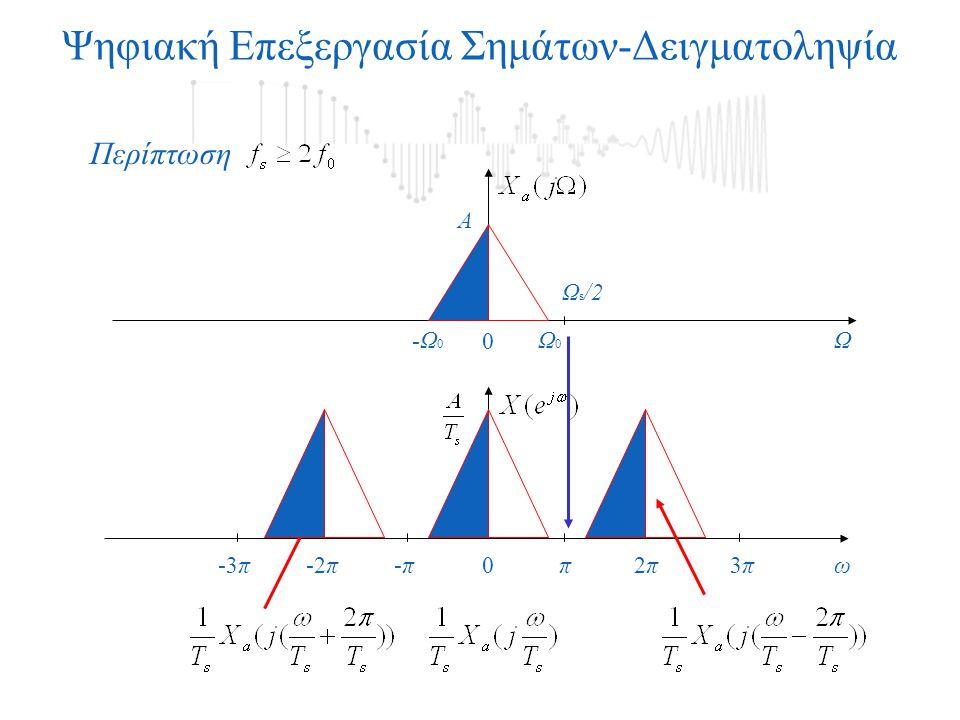 Περίπτωση 0 Ω0Ω0 -Ω 0 Ω Α ω0π3π3π-3π-π-π2π2π-2π Ω s /2
